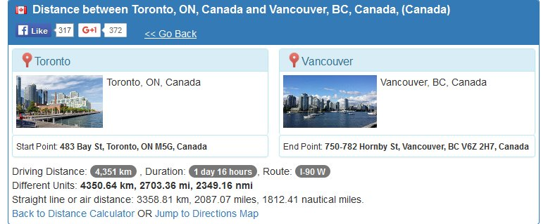 Distance of Travel from Toronto to Vancouver