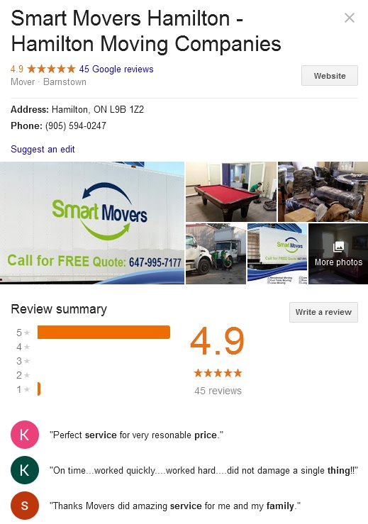 Smart Movers Hamilton – Location