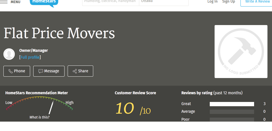 Flat Price Movers - Homestars Rating
