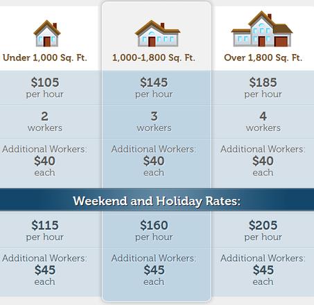 Bridgetown Moving – Moving rates