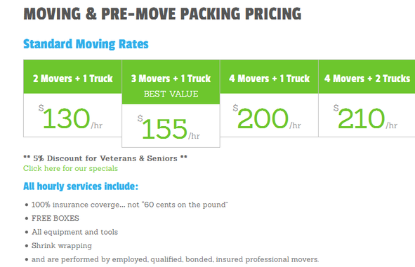 Quality Moving and Storage – Moving rates