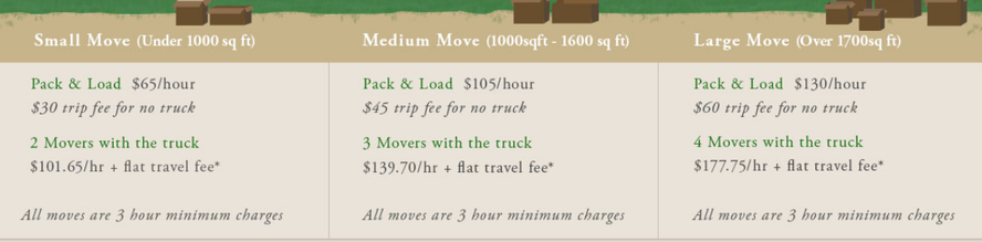 Redefyne Moving – Moving rates